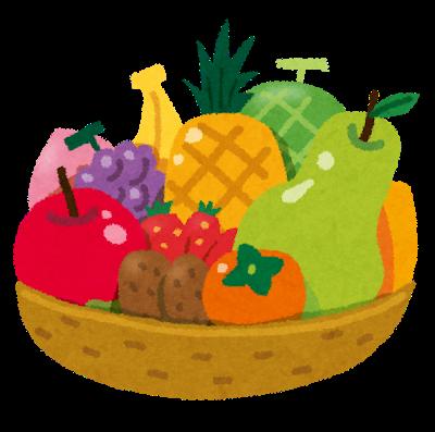 籠に乗った果物のイラストです。
